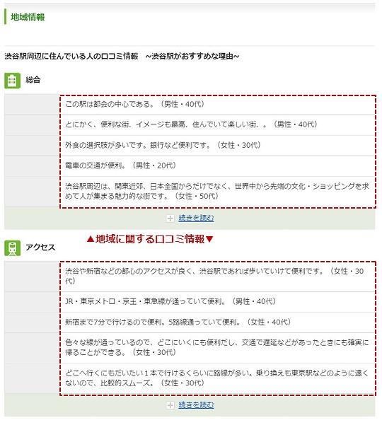 SUUMOのオンページコンテンツ