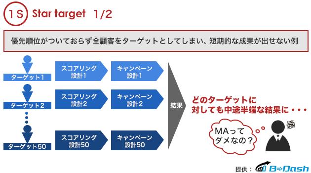 Star target_B-dash